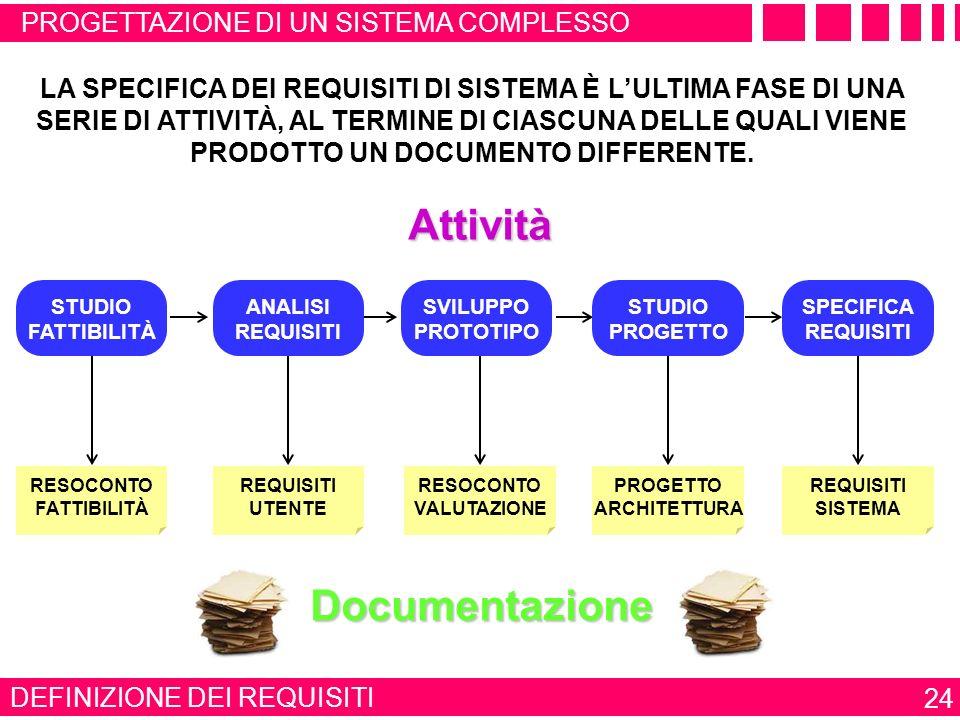 Attività Documentazione