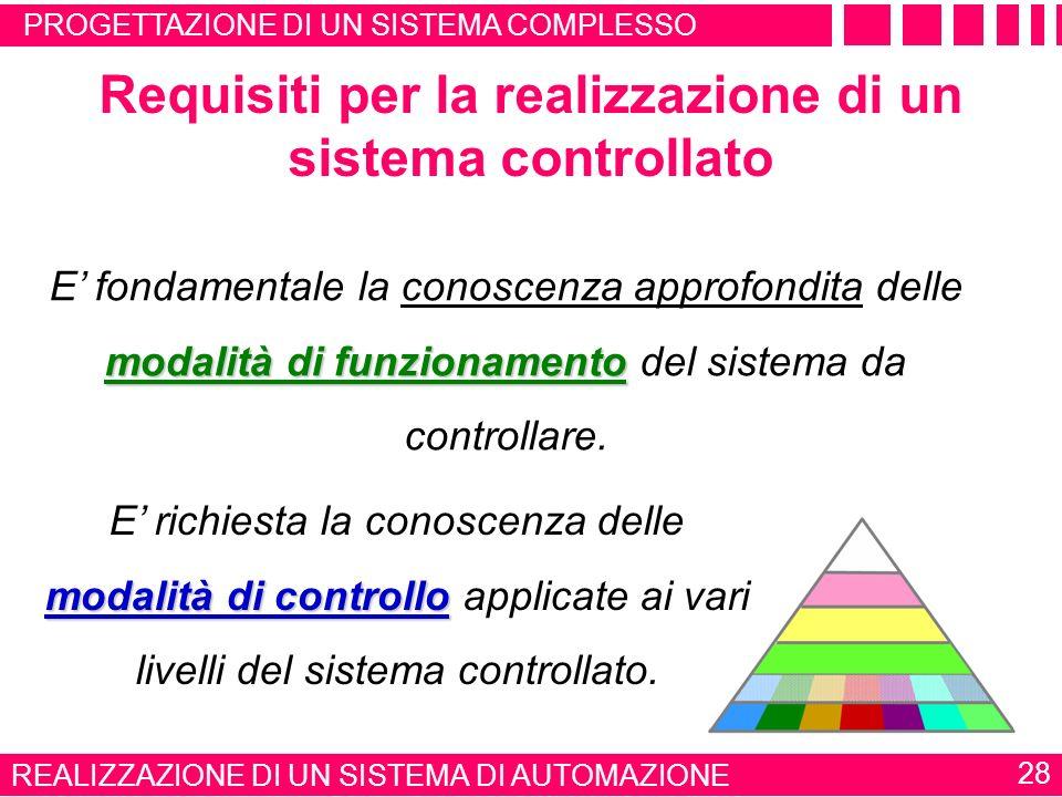 Requisiti per la realizzazione di un sistema controllato