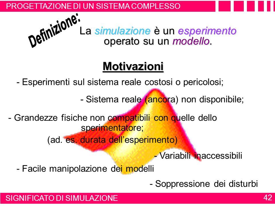 Motivazioni Definizione: