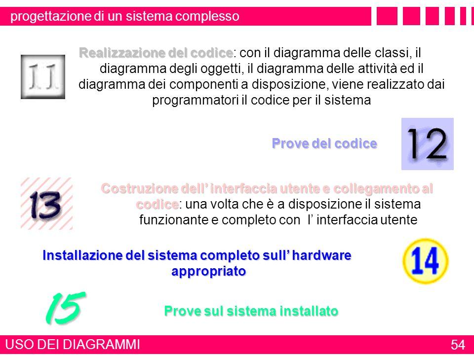 15 progettazione di un sistema complesso