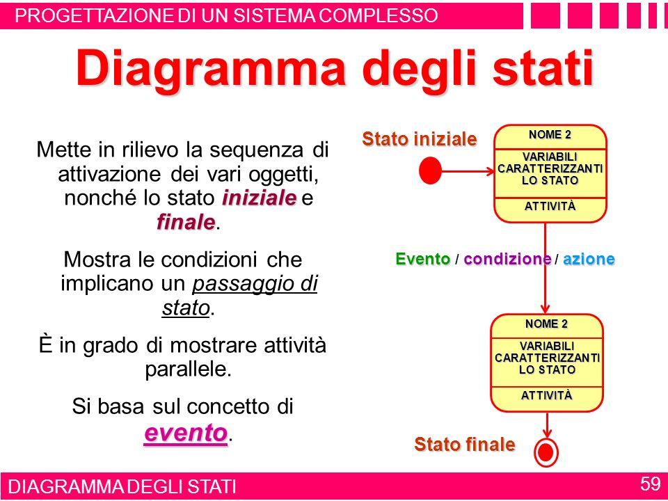 VARIABILI CARATTERIZZANTI LO STATO Evento / condizione / azione