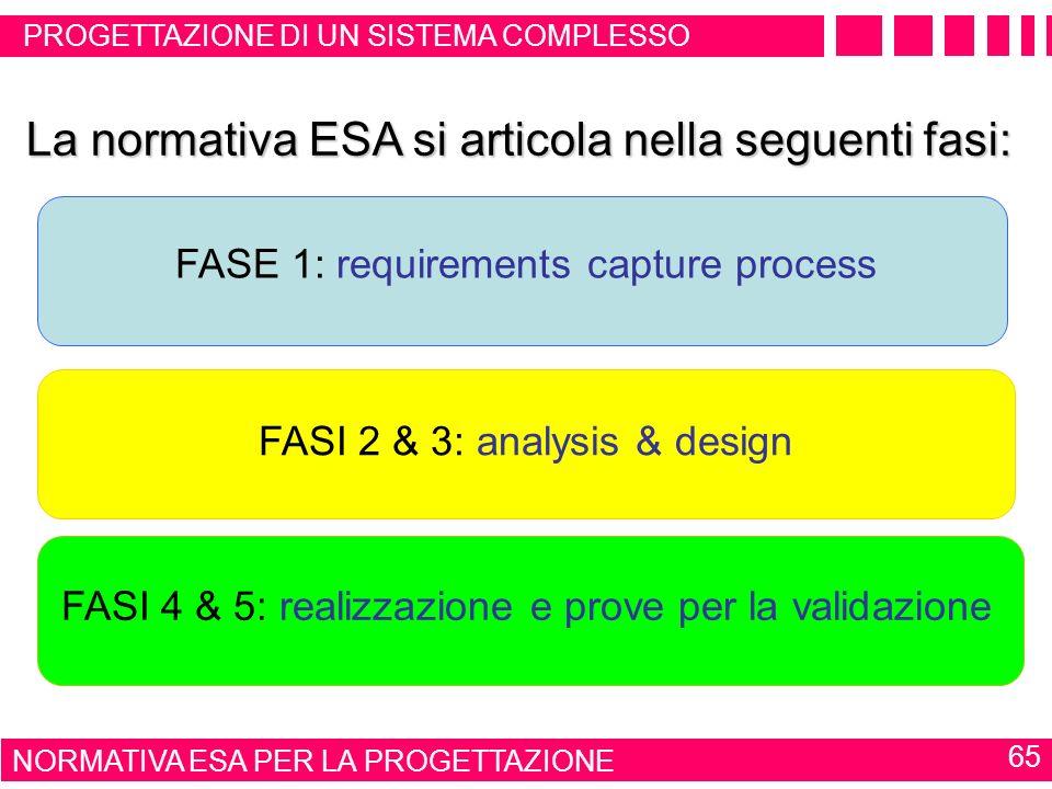 La normativa ESA si articola nella seguenti fasi: