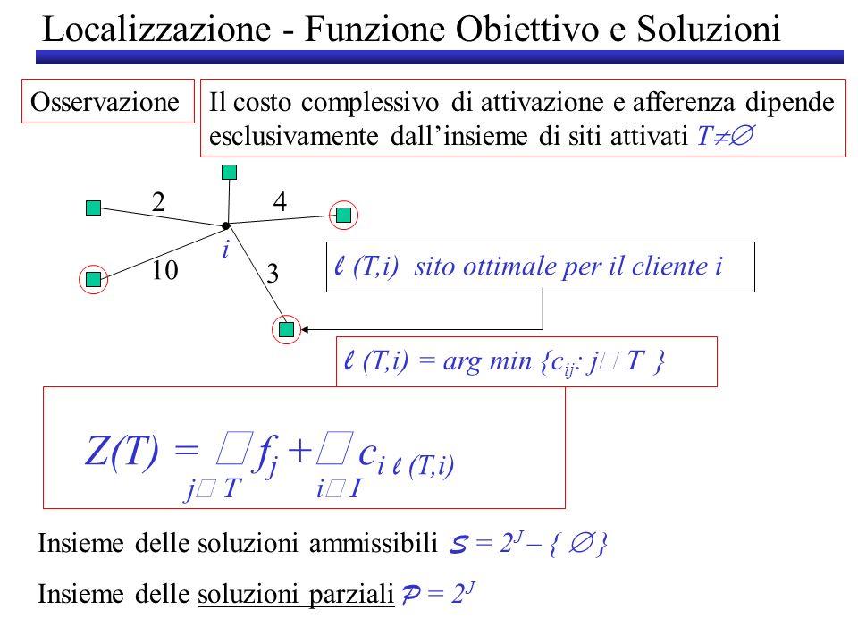 Localizzazione - Funzione Obiettivo e Soluzioni