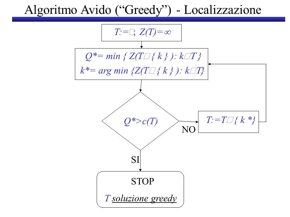 Algoritmo Avido ( Greedy ) - Localizzazione