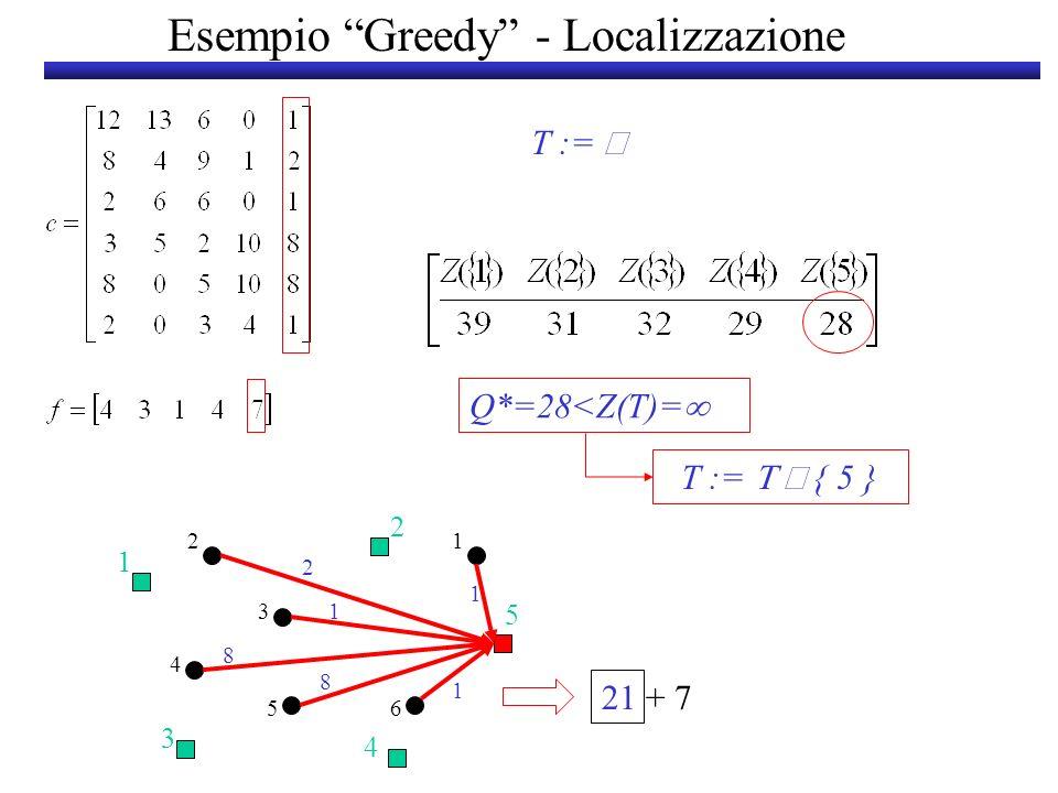 Esempio Greedy - Localizzazione