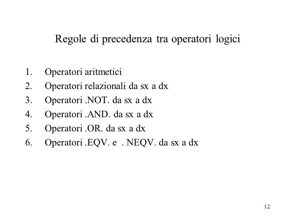 Regole di precedenza tra operatori logici