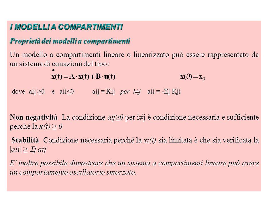 I MODELLI A COMPARTIMENTI Proprietà dei modelli a compartimenti