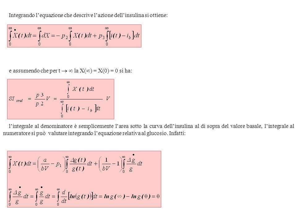 Integrando l'equazione che descrive l'azione dell'insulina si ottiene: