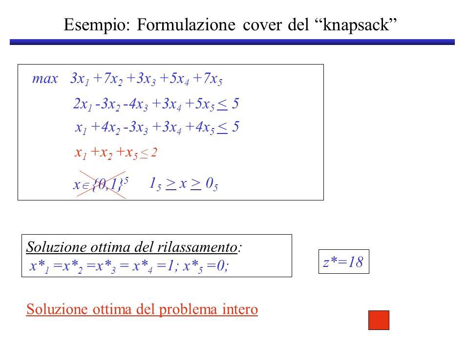 Esempio: Formulazione cover del knapsack