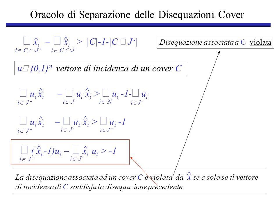 Oracolo di Separazione delle Disequazioni Cover