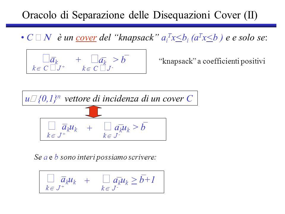 Oracolo di Separazione delle Disequazioni Cover (II)