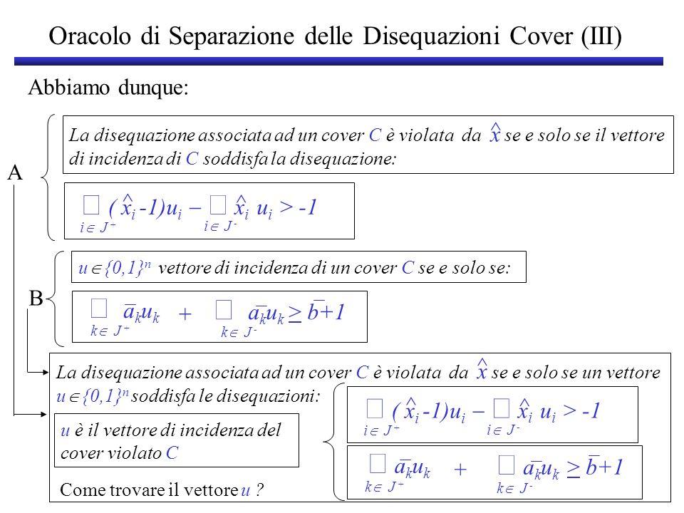 Oracolo di Separazione delle Disequazioni Cover (III)