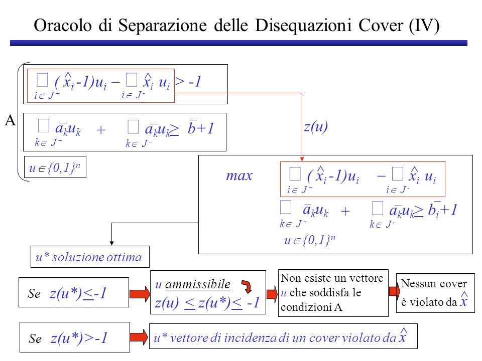 Oracolo di Separazione delle Disequazioni Cover (IV)
