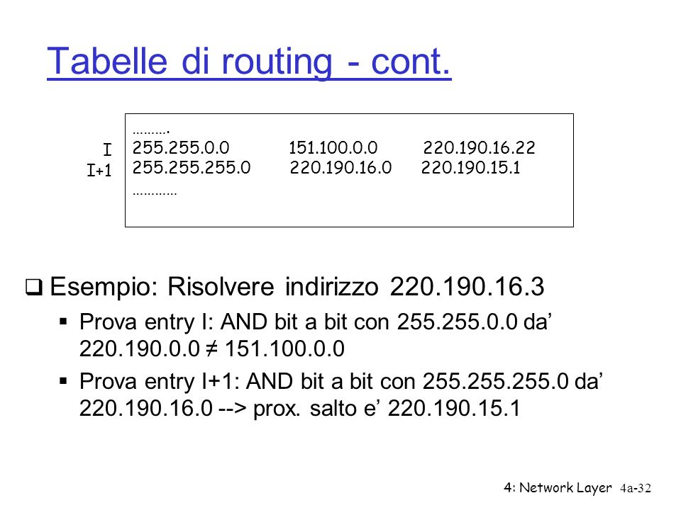 Tabelle di routing - cont.