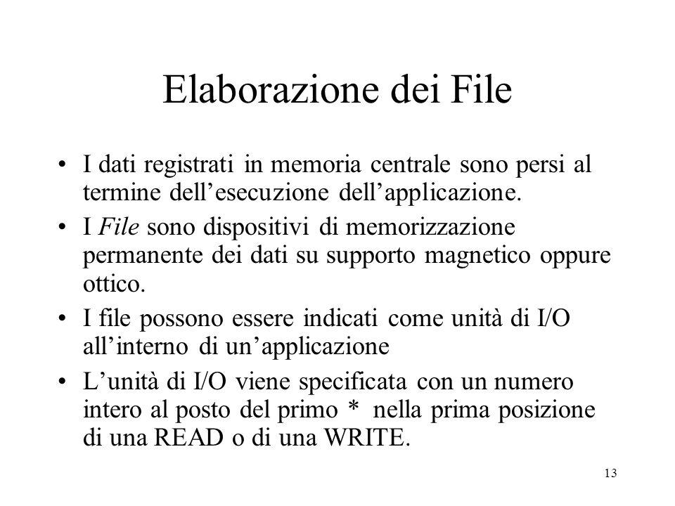 Elaborazione dei FileI dati registrati in memoria centrale sono persi al termine dell'esecuzione dell'applicazione.