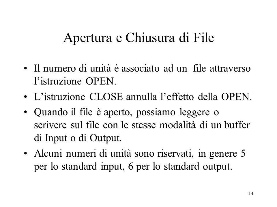 Apertura e Chiusura di File