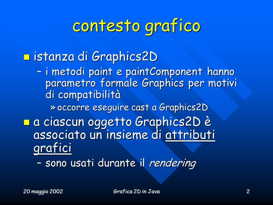 contesto grafico istanza di Graphics2D