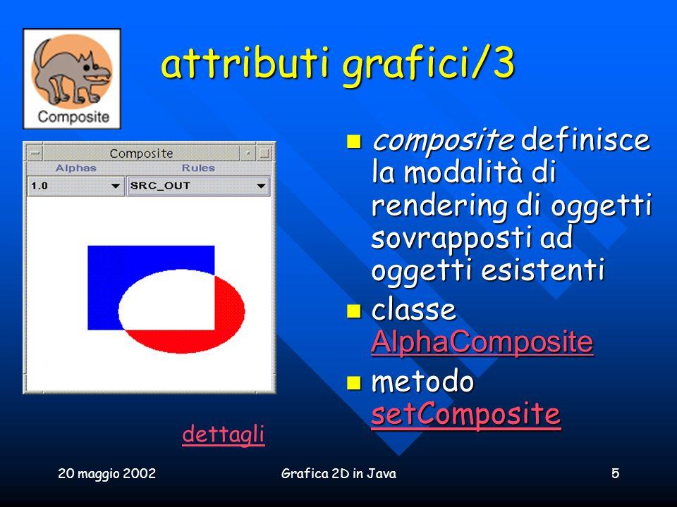 attributi grafici/3 composite definisce la modalità di rendering di oggetti sovrapposti ad oggetti esistenti.