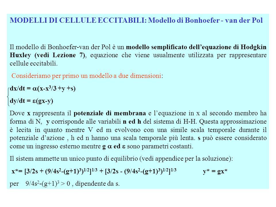 MODELLI DI CELLULE ECCITABILI: Modello di Bonhoefer - van der Pol