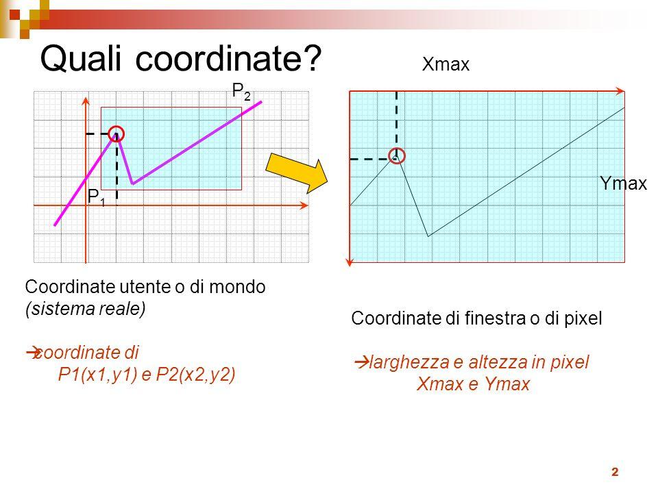 Quali coordinate Xmax P2 Ymax P1 Coordinate utente o di mondo
