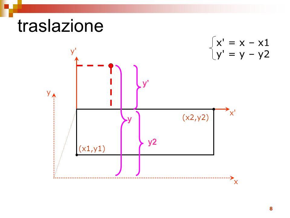 traslazione x = x – x1 y = y – y2 y y' y x y (x2,y2) y2 (x1,y1) x