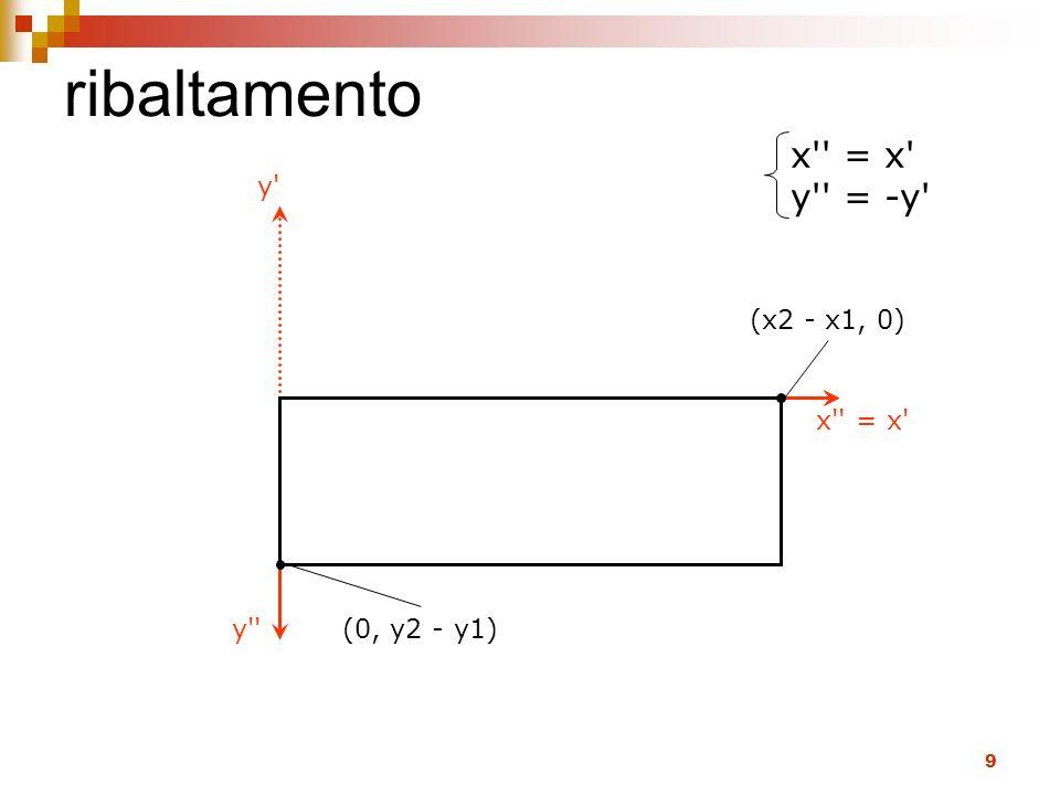 ribaltamento x = x y = -y y (x2 - x1, 0) x = x y
