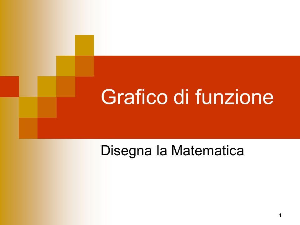 Grafico di funzione Disegna la Matematica