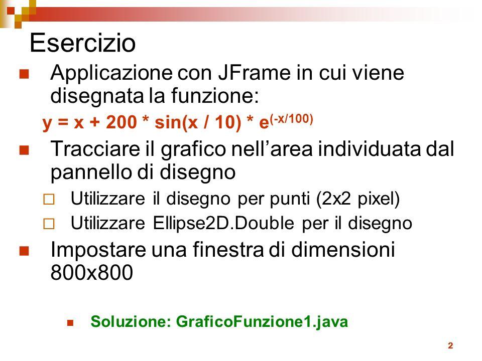 Esercizio Applicazione con JFrame in cui viene disegnata la funzione: