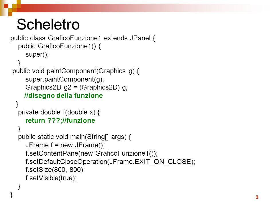 Scheletro public class GraficoFunzione1 extends JPanel {
