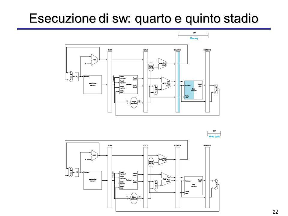 Esecuzione di sw: quarto e quinto stadio
