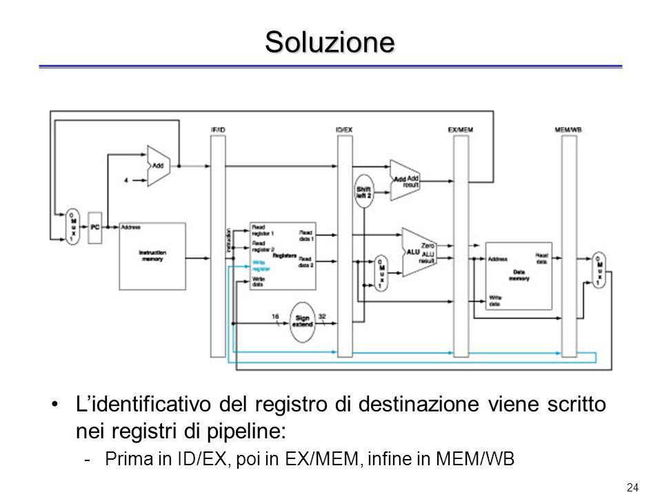 Soluzione L'identificativo del registro di destinazione viene scritto nei registri di pipeline: Prima in ID/EX, poi in EX/MEM, infine in MEM/WB.
