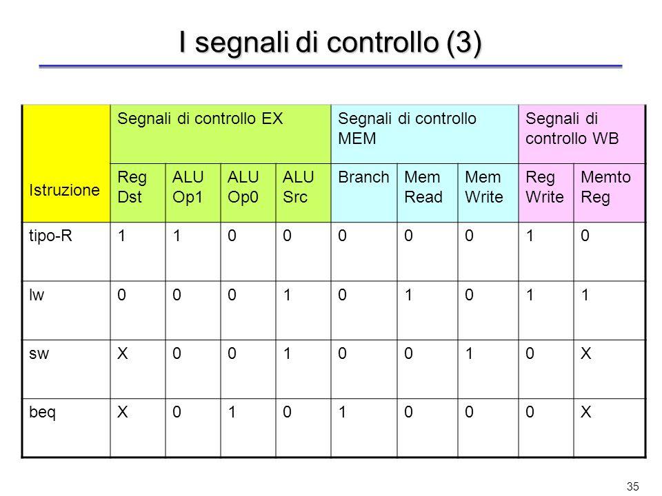 I segnali di controllo (3)