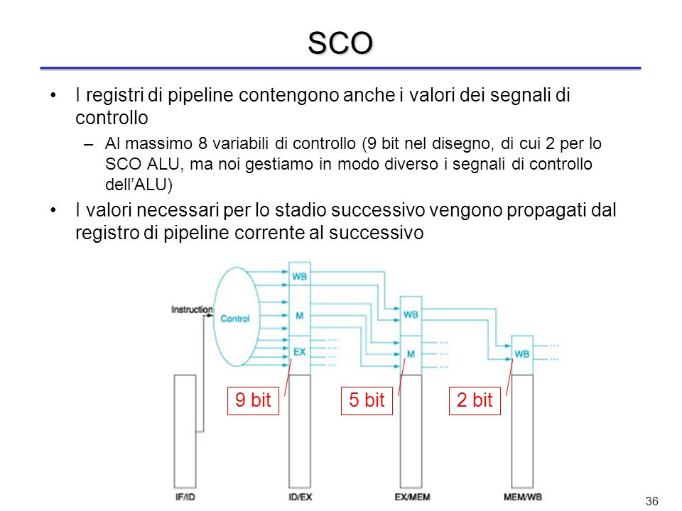 SCO I registri di pipeline contengono anche i valori dei segnali di controllo.