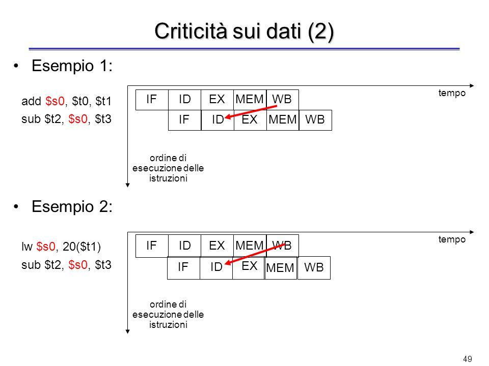 Criticità sui dati (2) Esempio 1: Esempio 2: add $s0, $t0, $t1 ID IF