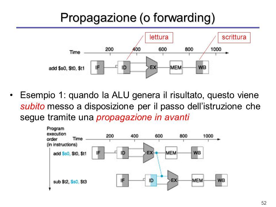 Propagazione (o forwarding)