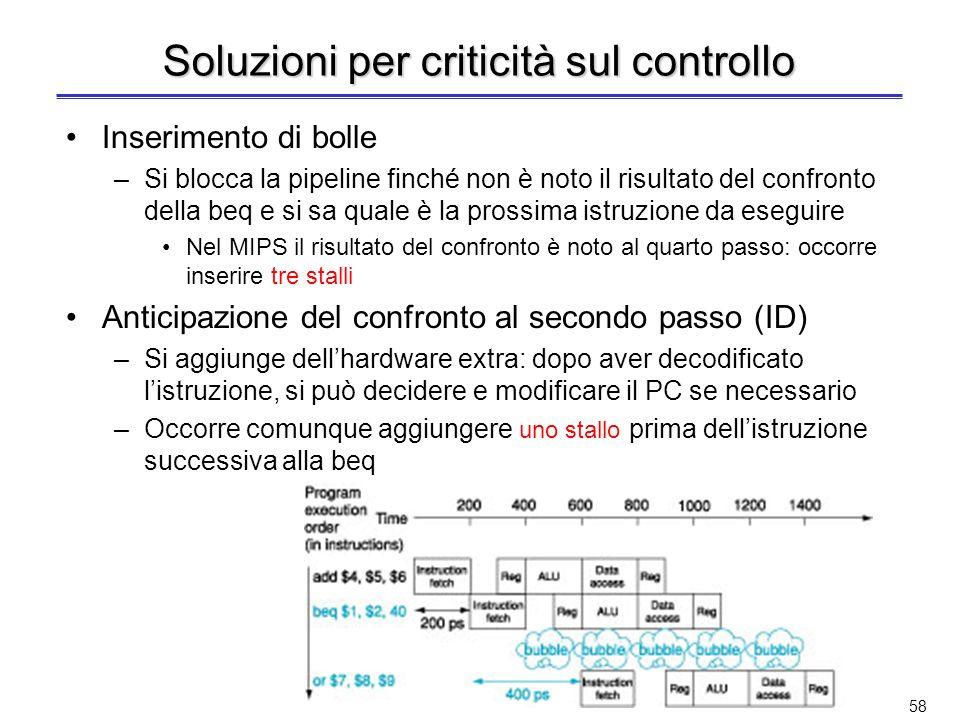 Soluzioni per criticità sul controllo