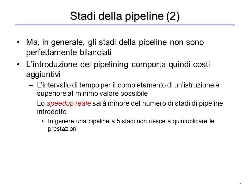 Stadi della pipeline (2)