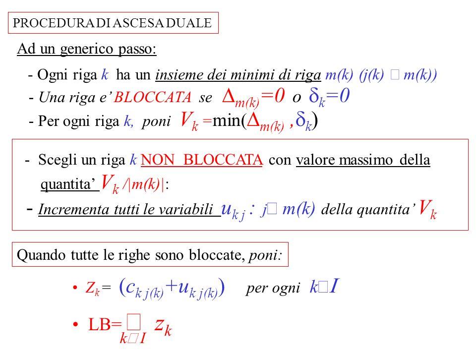 - Incrementa tutti le variabili uk j : jÎ m(k) della quantita' Vk