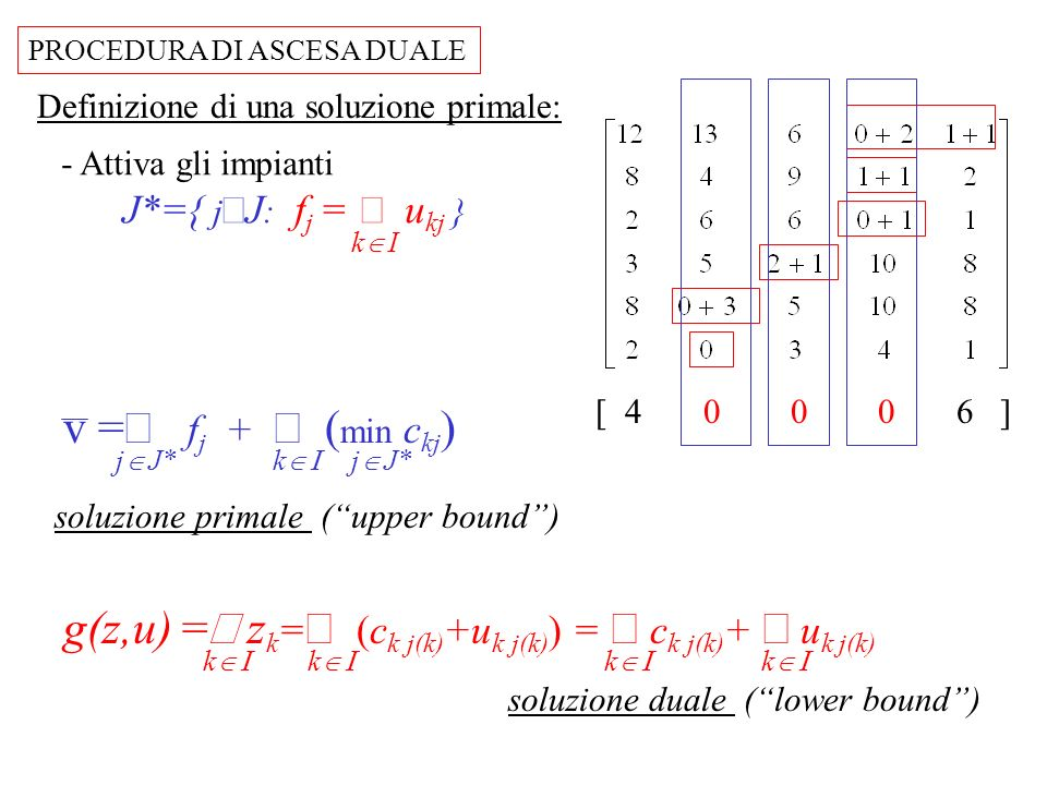 g(z,u) =å zk=å (ck j(k)+uk j(k)) = å ck j(k)+ å uk j(k)