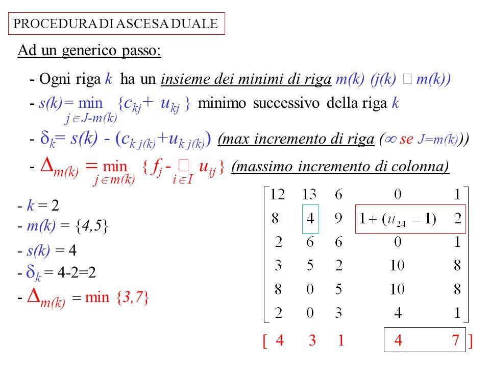 - Ogni riga k ha un insieme dei minimi di riga m(k) (j(k) Î m(k))