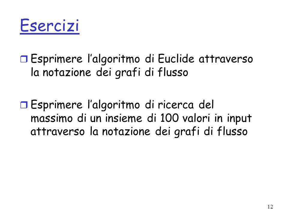 EserciziEsprimere l'algoritmo di Euclide attraverso la notazione dei grafi di flusso.