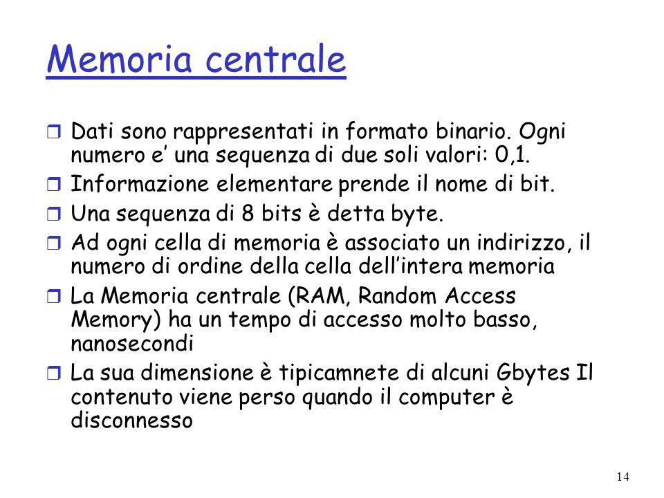 Memoria centrale Dati sono rappresentati in formato binario. Ogni numero e' una sequenza di due soli valori: 0,1.