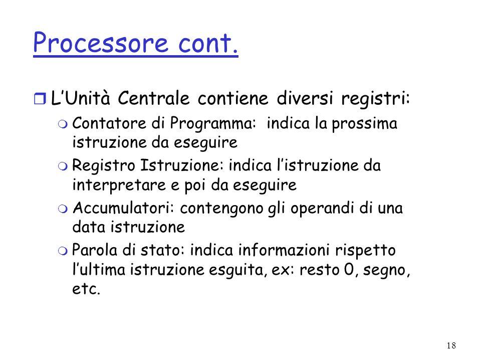 Processore cont. L'Unità Centrale contiene diversi registri: