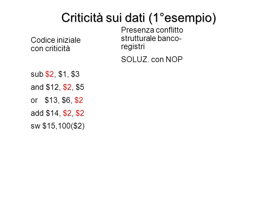 Criticità sui dati (1°esempio)
