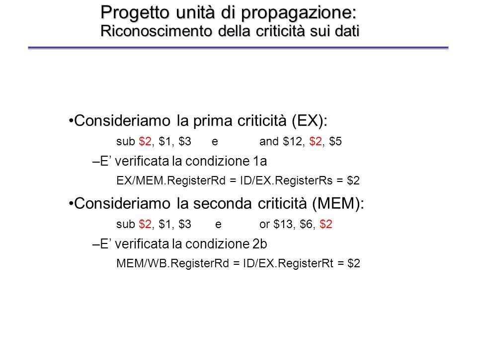 Progetto unità di propagazione: Riconoscimento della criticità sui dati