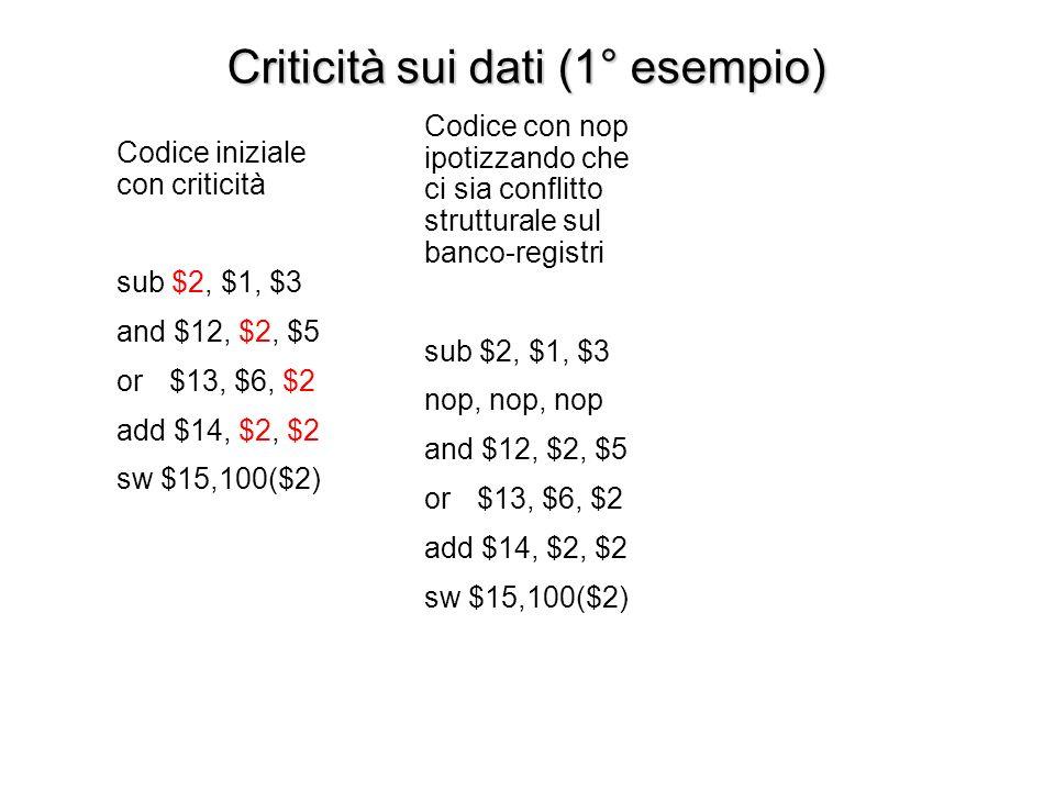 Criticità sui dati (1° esempio)