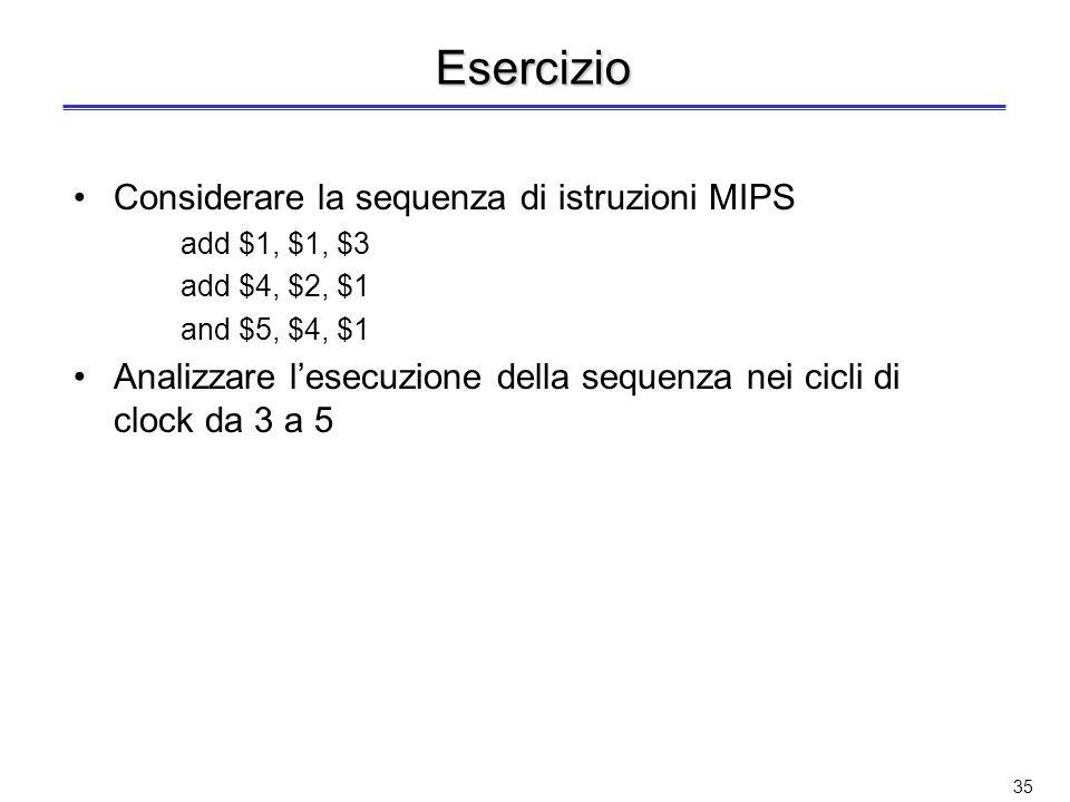 Esercizio Considerare la sequenza di istruzioni MIPS