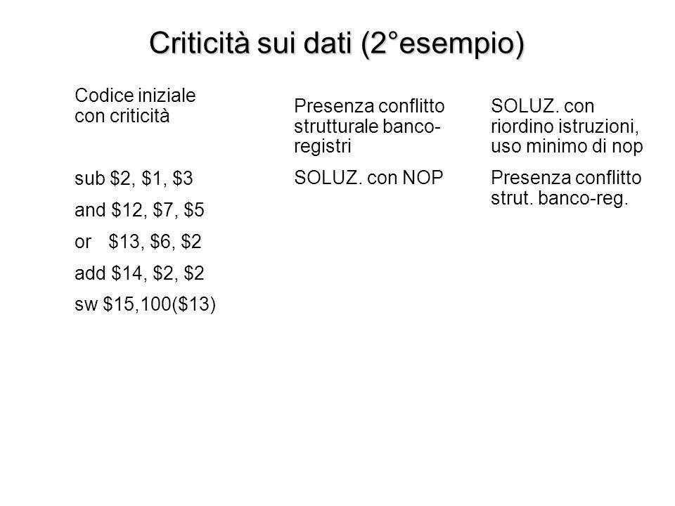 Criticità sui dati (2°esempio)