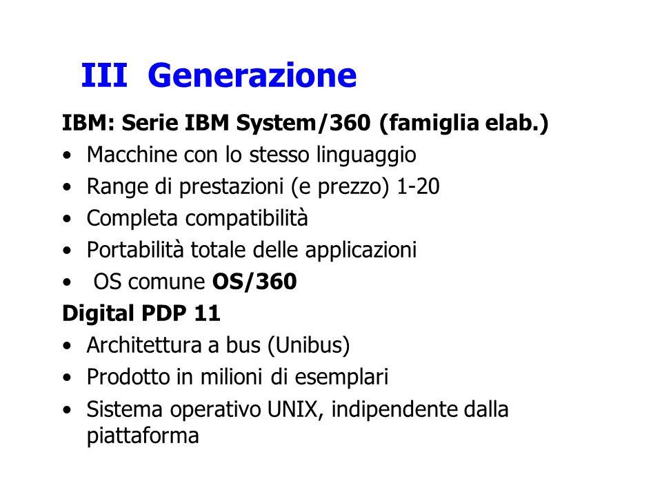 III Generazione IBM: Serie IBM System/360 (famiglia elab.)