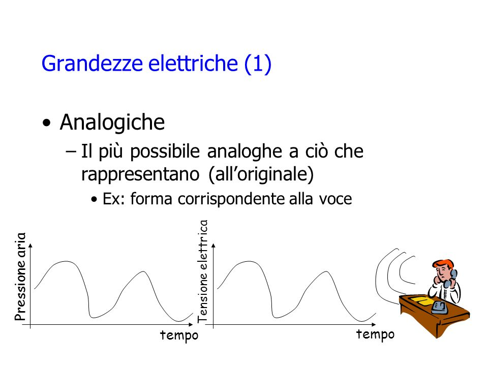 Grandezze elettriche (1)